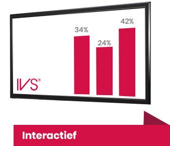 Creëer interactie met het Interactive Voting System!